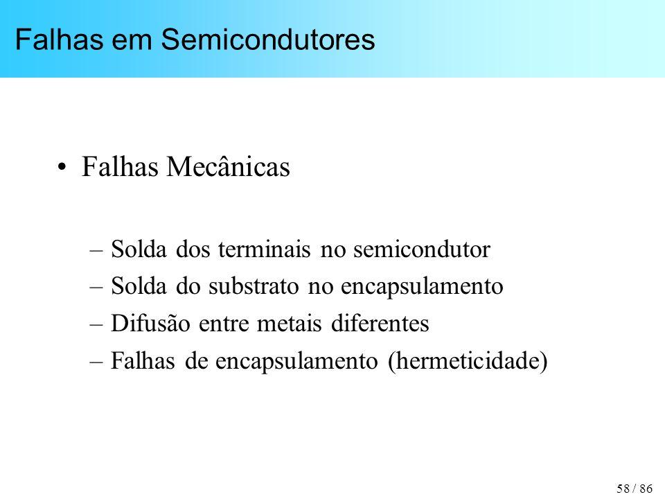 58 / 86 Falhas em Semicondutores Falhas Mecânicas –Solda dos terminais no semicondutor –Solda do substrato no encapsulamento –Difusão entre metais diferentes –Falhas de encapsulamento (hermeticidade)