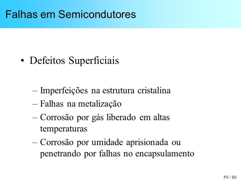 59 / 86 Falhas em Semicondutores Defeitos Superficiais –Imperfeições na estrutura cristalina –Falhas na metalização –Corrosão por gás liberado em altas temperaturas –Corrosão por umidade aprisionada ou penetrando por falhas no encapsulamento