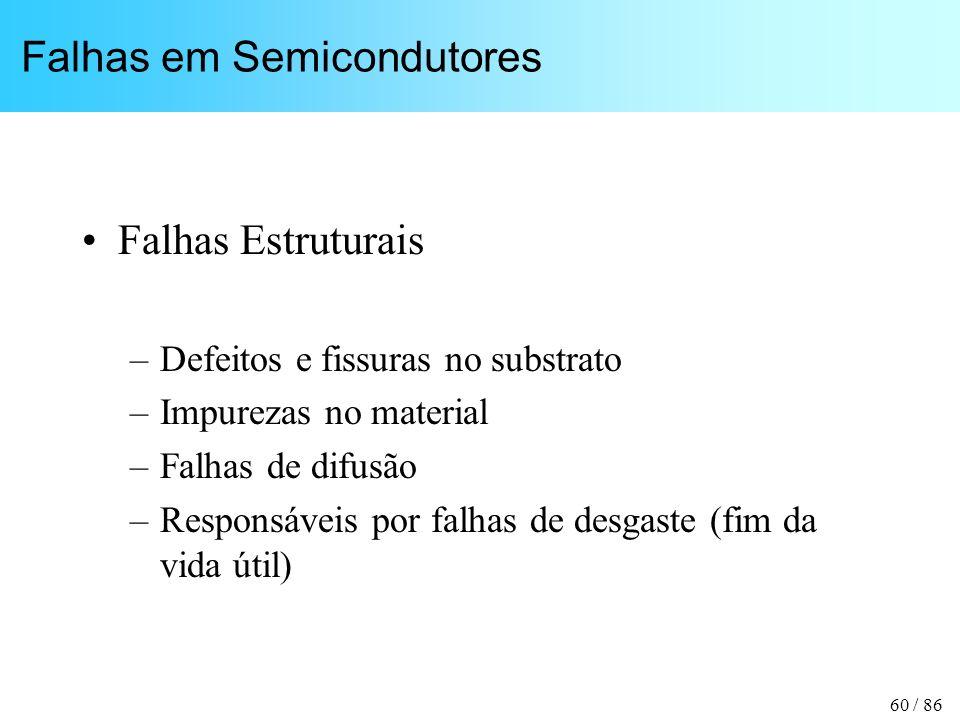 60 / 86 Falhas em Semicondutores Falhas Estruturais –Defeitos e fissuras no substrato –Impurezas no material –Falhas de difusão –Responsáveis por falh