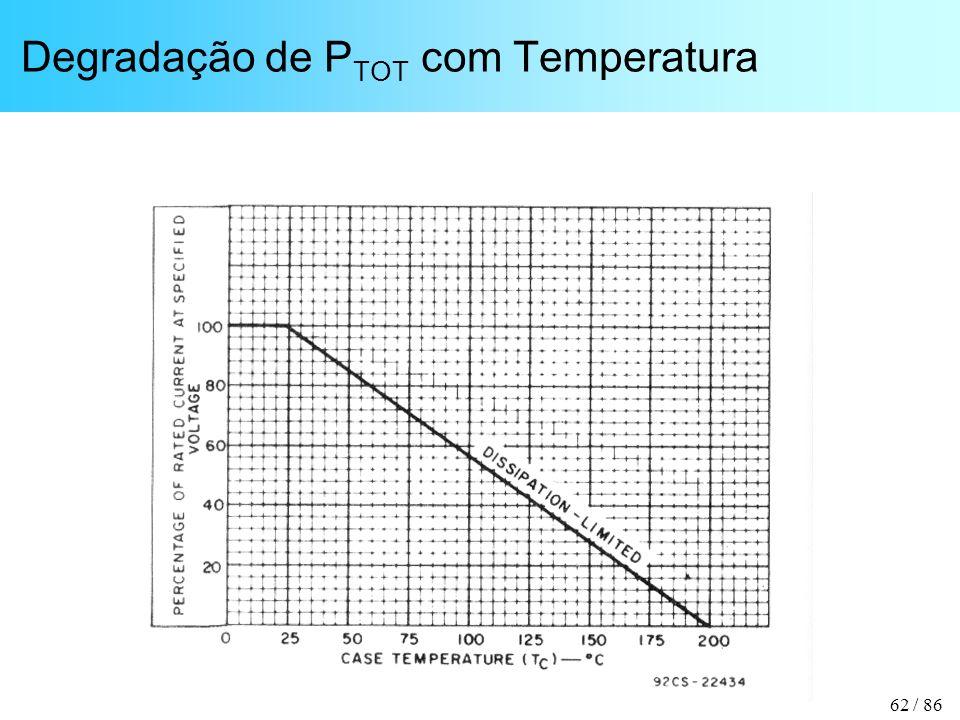 62 / 86 Degradação de P TOT com Temperatura