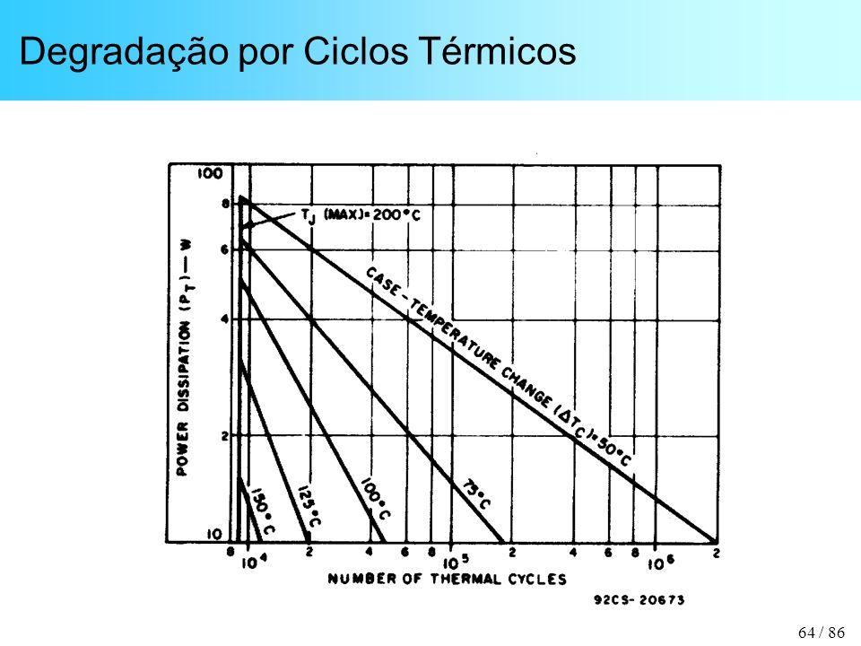 64 / 86 Degradação por Ciclos Térmicos