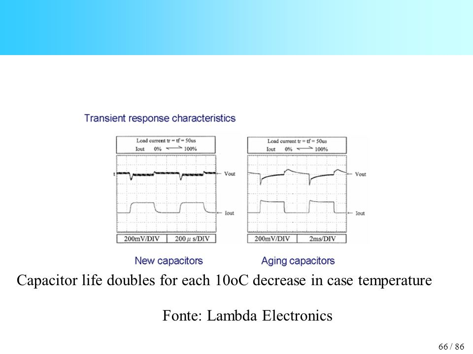 66 / 86 Fonte: Lambda Electronics Capacitor life doubles for each 10oC decrease in case temperature