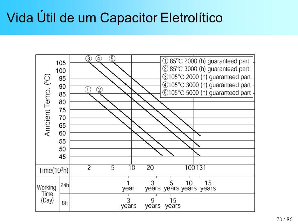 70 / 86 Vida Útil de um Capacitor Eletrolítico