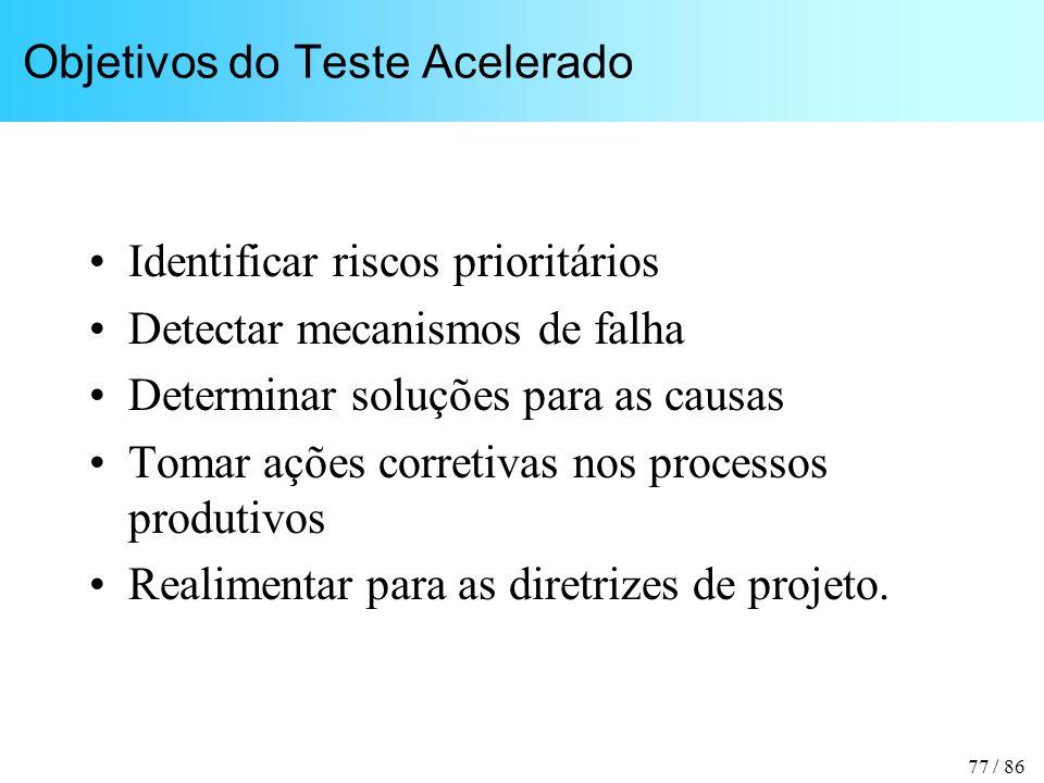 77 / 86 Objetivos do Teste Acelerado Identificar riscos prioritários Detectar mecanismos de falha Determinar soluções para as causas Tomar ações corretivas nos processos produtivos Realimentar para as diretrizes de projeto.
