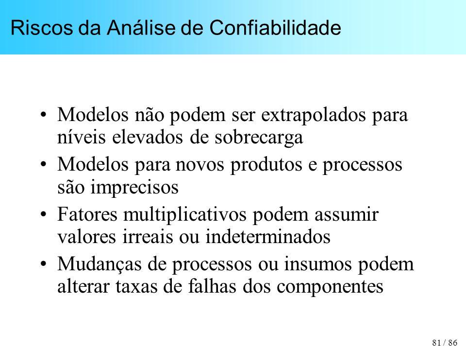 81 / 86 Riscos da Análise de Confiabilidade Modelos não podem ser extrapolados para níveis elevados de sobrecarga Modelos para novos produtos e proces