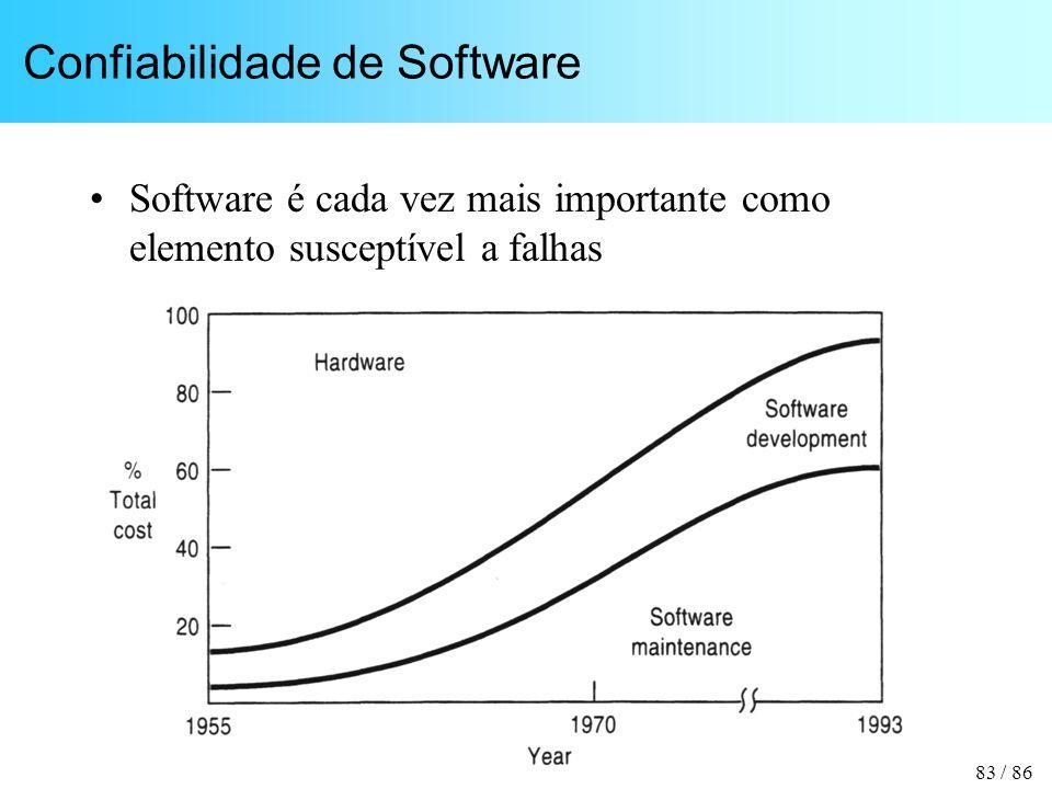 83 / 86 Confiabilidade de Software Software é cada vez mais importante como elemento susceptível a falhas
