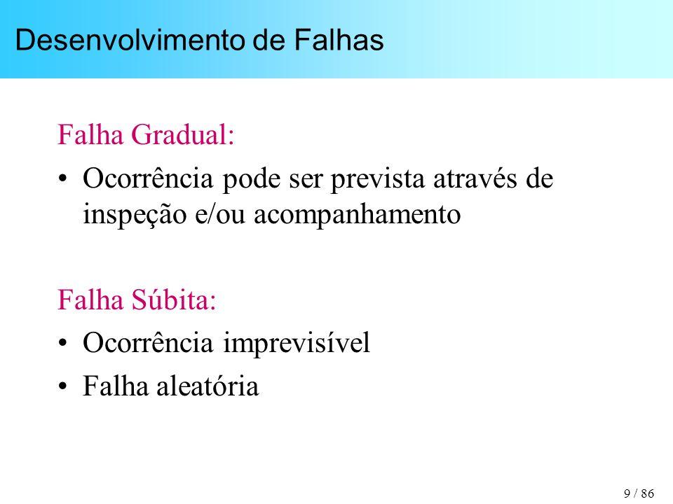 9 / 86 Desenvolvimento de Falhas Falha Gradual: Ocorrência pode ser prevista através de inspeção e/ou acompanhamento Falha Súbita: Ocorrência imprevis