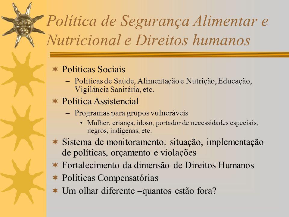 Política de Segurança Alimentar e Nutricional e Direitos humanos Políticas Sociais –Políticas de Saúde, Alimentação e Nutrição, Educação, Vigilância Sanitária, etc.