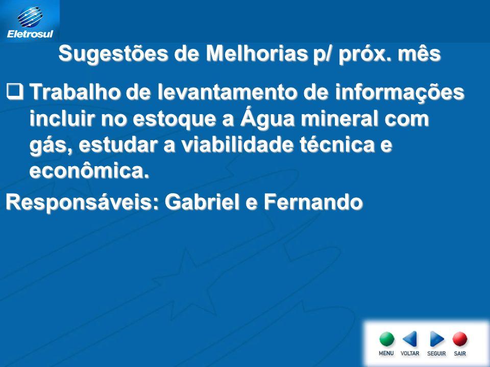 Trabalho de levantamento de informações incluir no estoque a Água mineral com gás, estudar a viabilidade técnica e econômica.