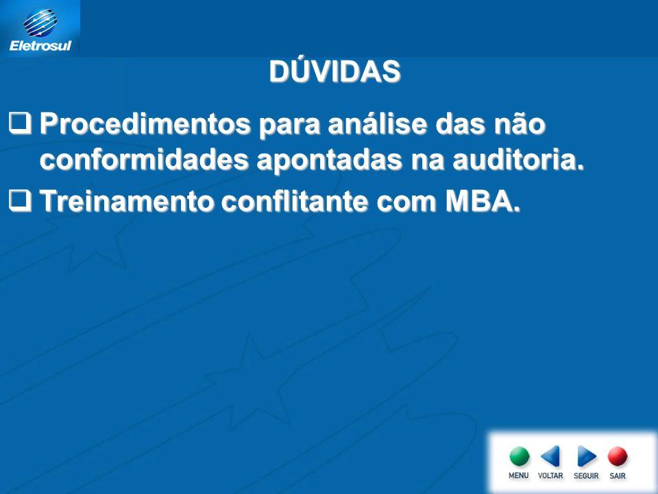 Procedimentos para análise das não conformidades apontadas na auditoria.