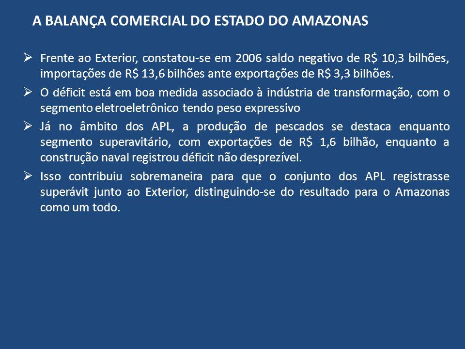 A BALANÇA COMERCIAL DO ESTADO DO AMAZONAS Frente ao Exterior, constatou-se em 2006 saldo negativo de R$ 10,3 bilhões, importações de R$ 13,6 bilhões a