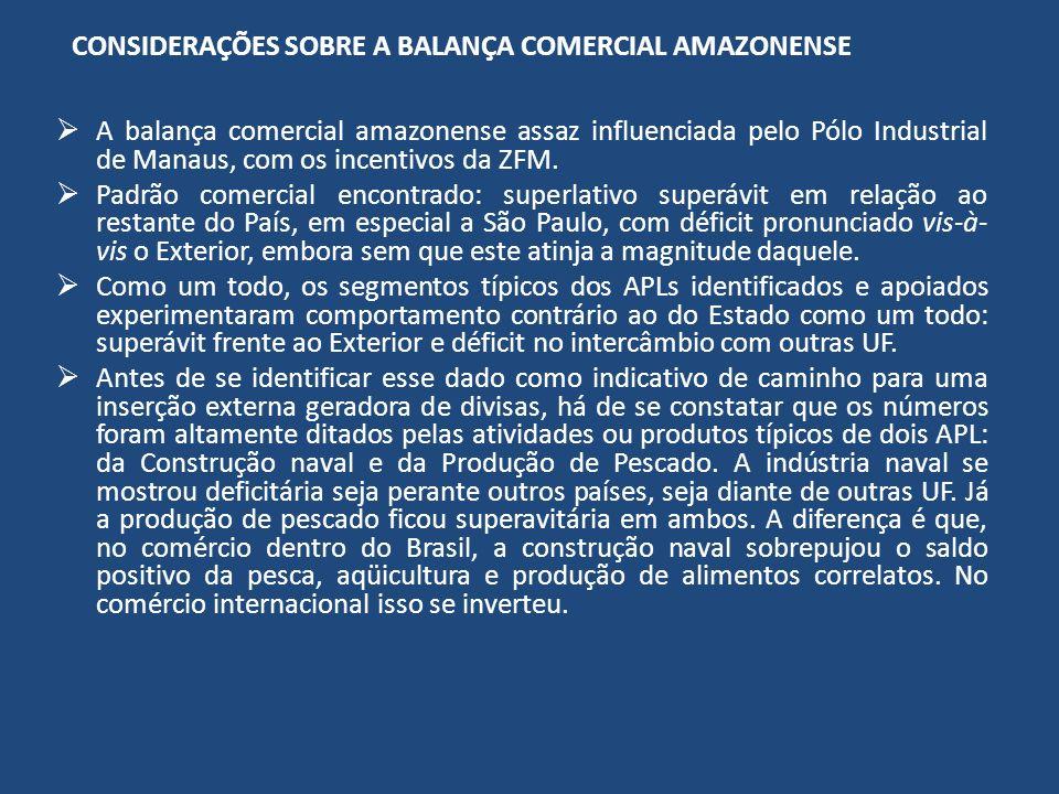 CONSIDERAÇÕES SOBRE A BALANÇA COMERCIAL AMAZONENSE A balança comercial amazonense assaz influenciada pelo Pólo Industrial de Manaus, com os incentivos da ZFM.