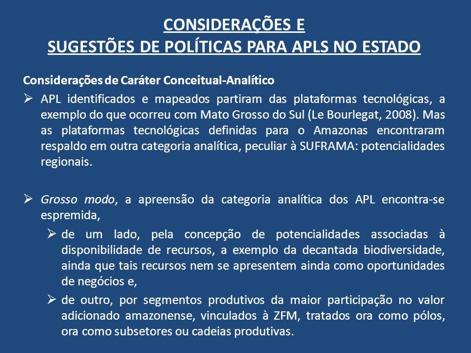 CONSIDERAÇÕES E SUGESTÕES DE POLÍTICAS PARA APLS NO ESTADO Considerações de Caráter Conceitual-Analítico APL identificados e mapeados partiram das plataformas tecnológicas, a exemplo do que ocorreu com Mato Grosso do Sul (Le Bourlegat, 2008).