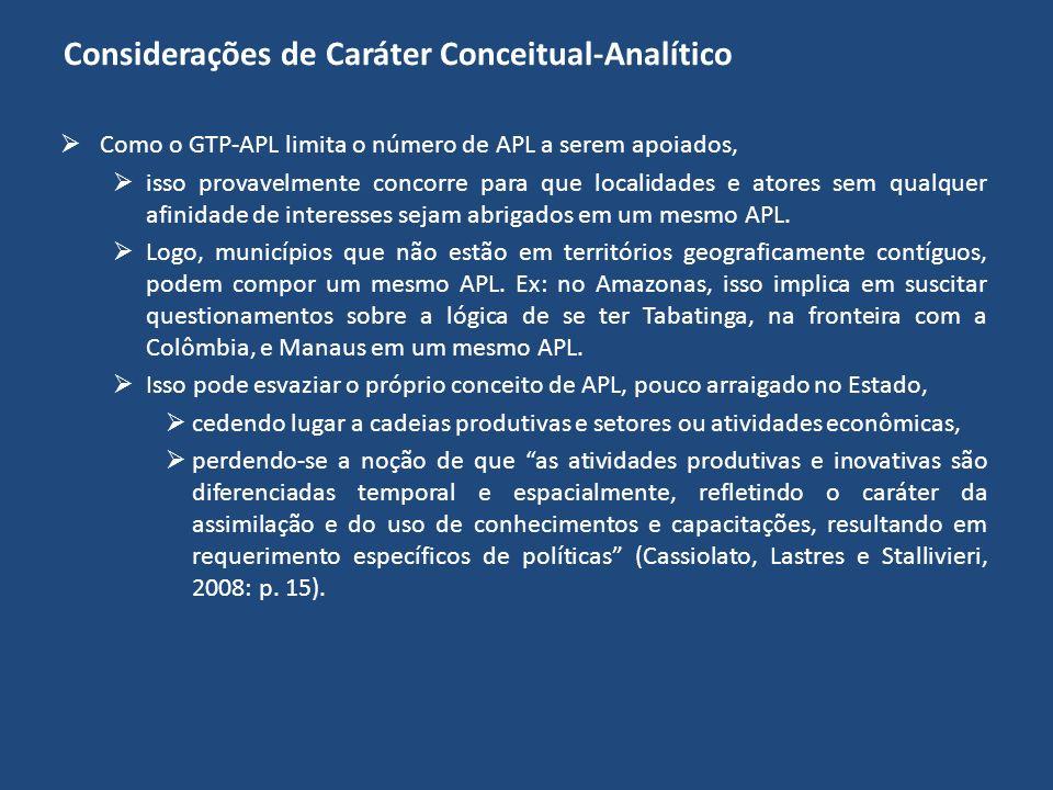 Considerações de Caráter Conceitual-Analítico Como o GTP-APL limita o número de APL a serem apoiados, isso provavelmente concorre para que localidades