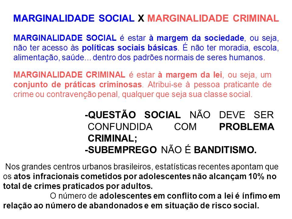 MARGINALIDADE SOCIAL X MARGINALIDADE CRIMINAL MARGINALIDADE SOCIAL é estar à margem da sociedade, ou seja, não ter acesso às políticas sociais básicas