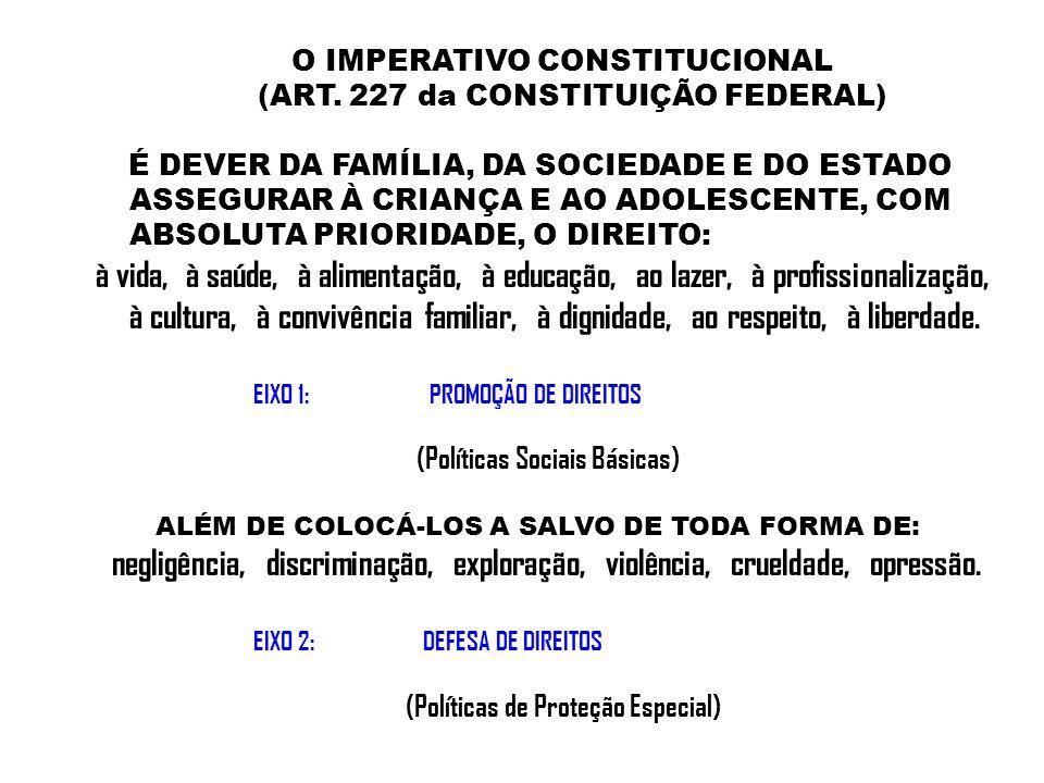 O IMPERATIVO CONSTITUCIONAL (ART. 227 da CONSTITUIÇÃO FEDERAL) É DEVER DA FAMÍLIA, DA SOCIEDADE E DO ESTADO ASSEGURAR À CRIANÇA E AO ADOLESCENTE, COM