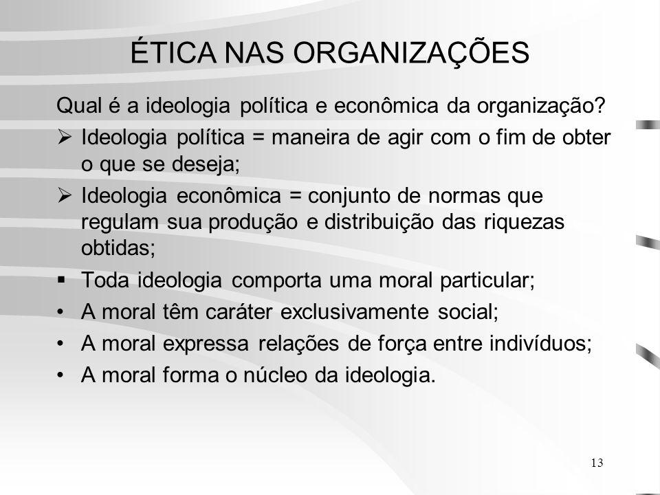 13 ÉTICA NAS ORGANIZAÇÕES Qual é a ideologia política e econômica da organização.