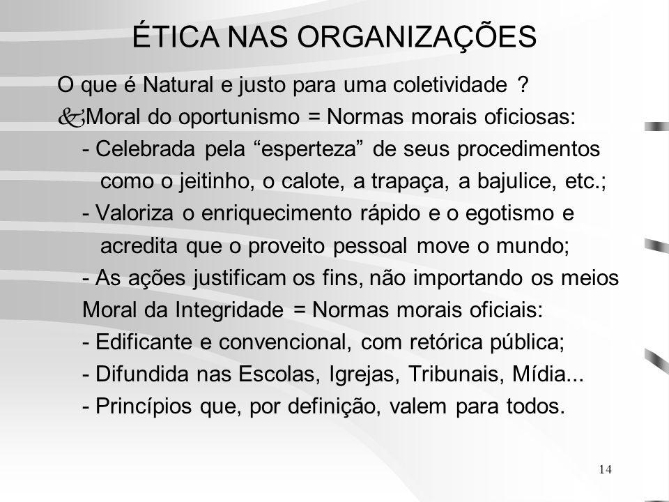 14 ÉTICA NAS ORGANIZAÇÕES O que é Natural e justo para uma coletividade .