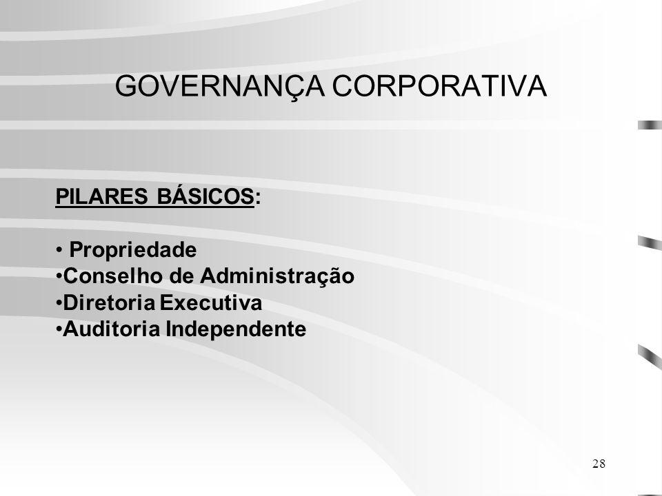 28 GOVERNANÇA CORPORATIVA PILARES BÁSICOS: Propriedade Conselho de Administração Diretoria Executiva Auditoria Independente