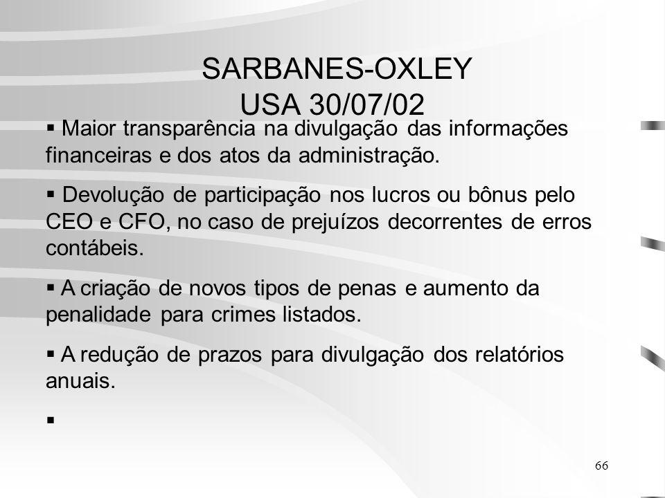 66 SARBANES-OXLEY USA 30/07/02 Maior transparência na divulgação das informações financeiras e dos atos da administração.