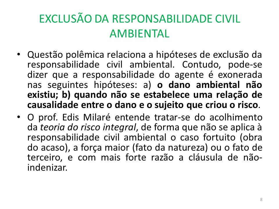 EXCLUSÃO DA RESPONSABILIDADE CIVIL AMBIENTAL Questão polêmica relaciona a hipóteses de exclusão da responsabilidade civil ambiental. Contudo, pode-se