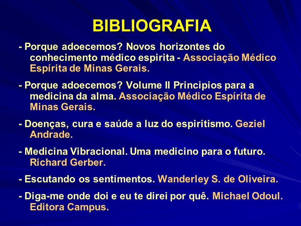 FIM Todos que desejarem acesso ao conteúdo desta apresentação enviem e-mail para josejotz@yahoo.com.br indicando no assunto Palestra Medicina e espiri