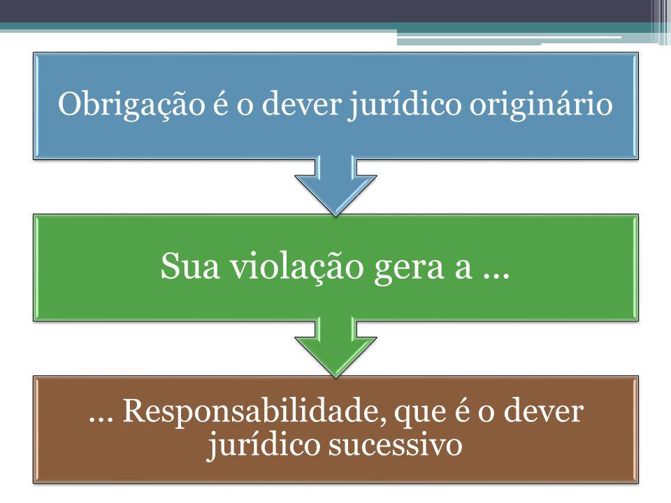 ... Responsabilidade, que é o dever jurídico sucessivo Sua violação gera a... Obrigação é o dever jurídico originário