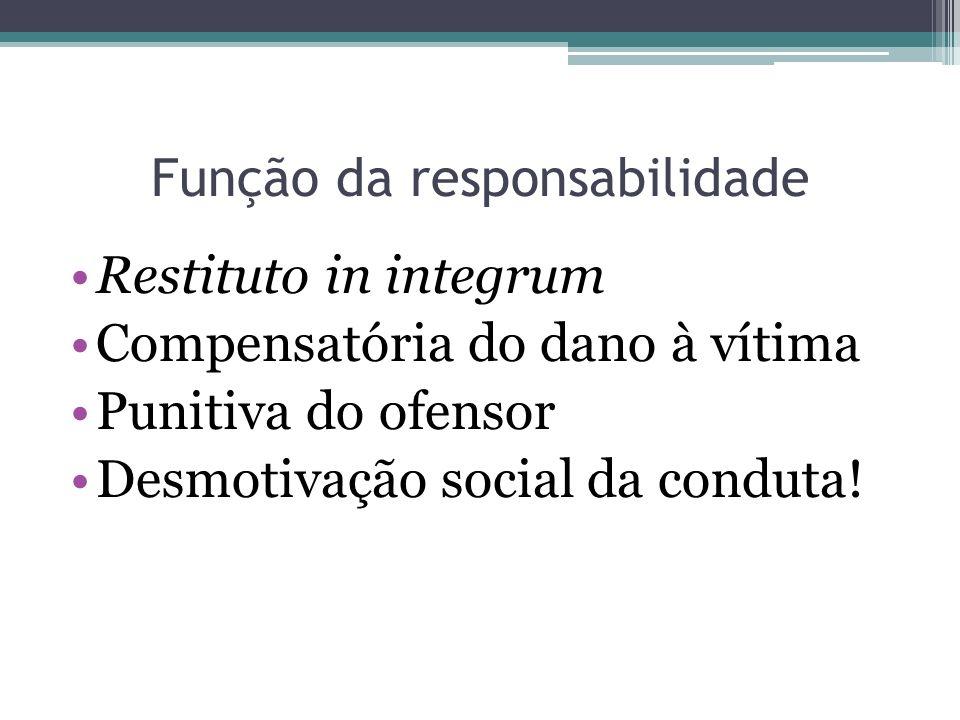 Função da responsabilidade Restituto in integrum Compensatória do dano à vítima Punitiva do ofensor Desmotivação social da conduta!