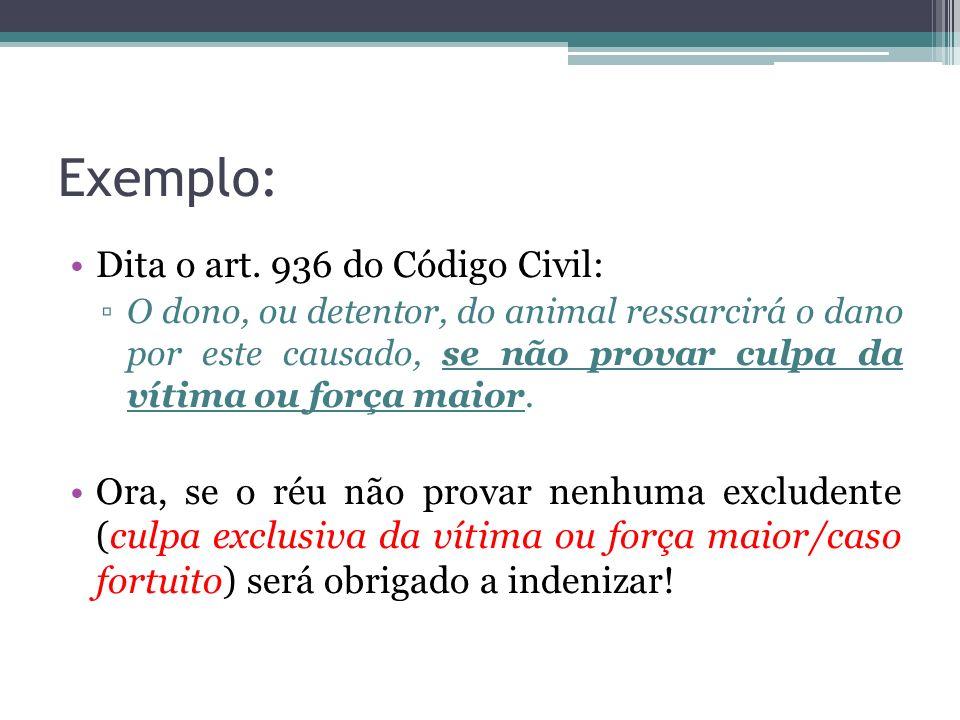 Exemplo: Dita o art. 936 do Código Civil: O dono, ou detentor, do animal ressarcirá o dano por este causado, se não provar culpa da vítima ou força ma