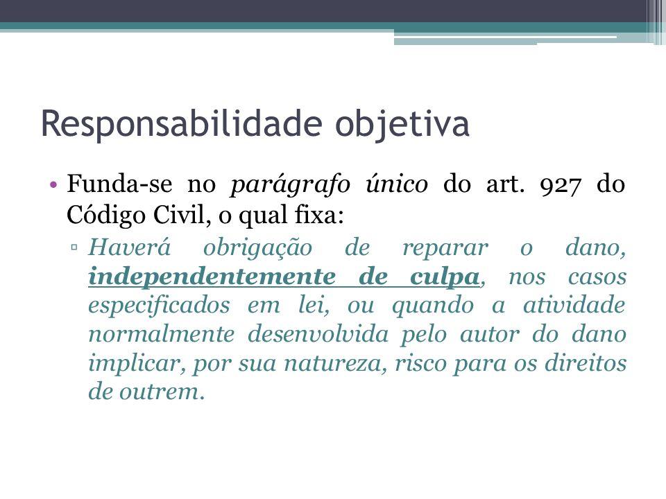Responsabilidade objetiva Funda-se no parágrafo único do art. 927 do Código Civil, o qual fixa: Haverá obrigação de reparar o dano, independentemente