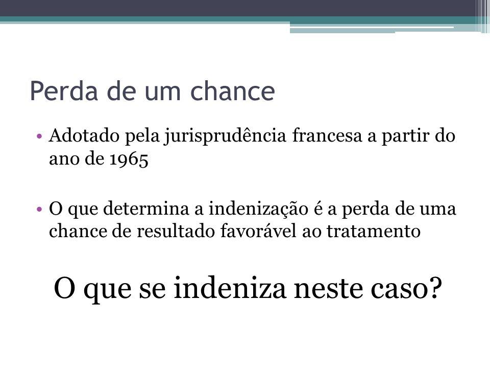 Perda de um chance Adotado pela jurisprudência francesa a partir do ano de 1965 O que determina a indenização é a perda de uma chance de resultado fav