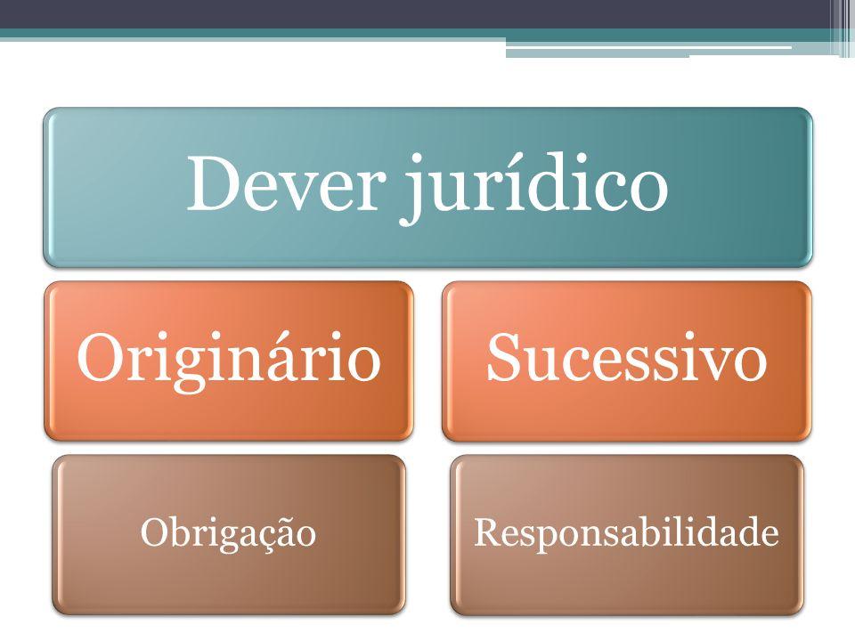 Dever jurídico Originário Obrigação Sucessivo Responsabilidade