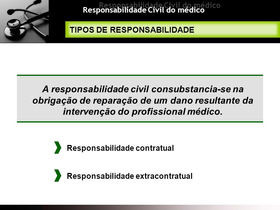 Responsabilidade Civil do médico TIPOS DE RESPONSABILIDADE A responsabilidade civil consubstancia-se na obrigação de reparação de um dano resultante d