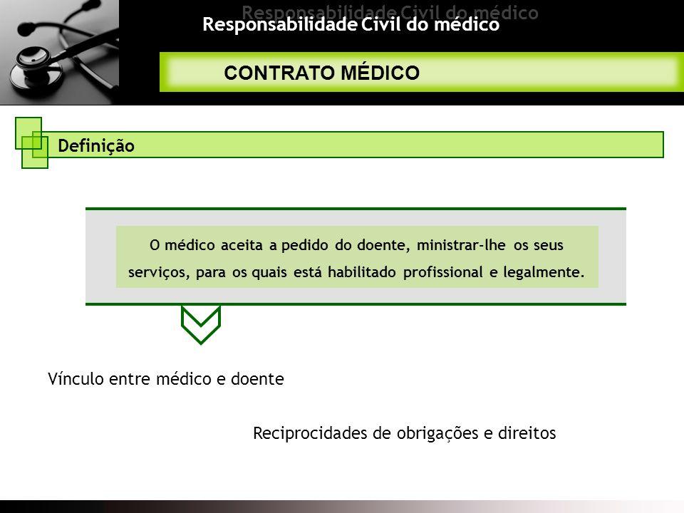 Responsabilidade Civil do médico CONTRATO MÉDICO Definição O médico aceita a pedido do doente, ministrar-lhe os seus serviços, para os quais está habi