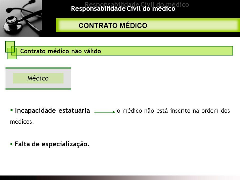 Responsabilidade Civil do médico CONTRATO MÉDICO Contrato médico não válido Médico Incapacidade estatuária o médico não está inscrito na ordem dos méd
