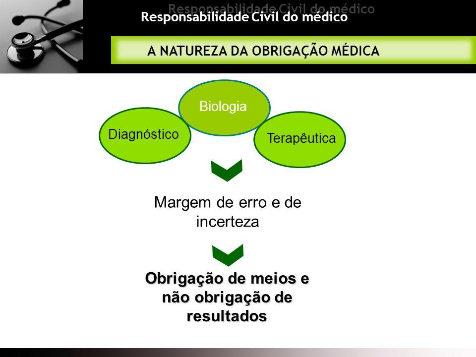 Responsabilidade Civil do médico A NATUREZA DA OBRIGAÇÃO MÉDICA Biologia Diagnóstico Terapêutica Obrigação de meios e não obrigação de resultados Marg