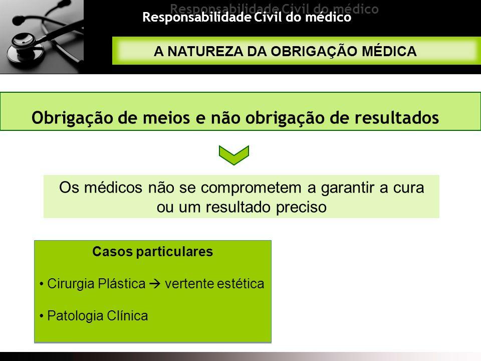 Responsabilidade Civil do médico A NATUREZA DA OBRIGAÇÃO MÉDICA Obrigação de meios e não obrigação de resultados Casos particulares Cirurgia Plástica