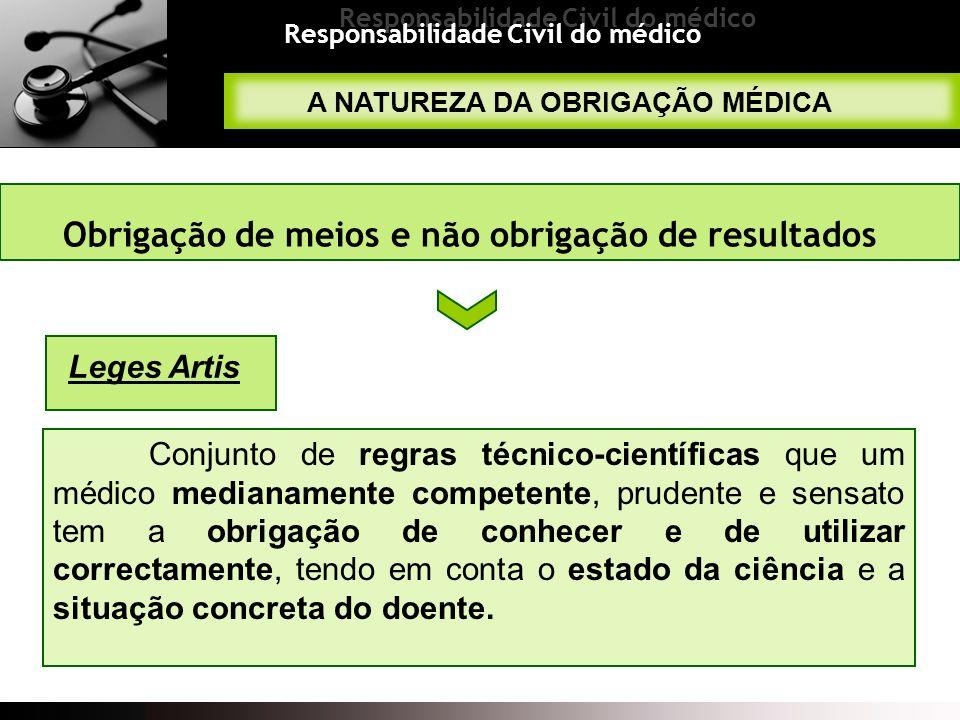 Responsabilidade Civil do médico Conjunto de regras técnico-científicas que um médico medianamente competente, prudente e sensato tem a obrigação de c