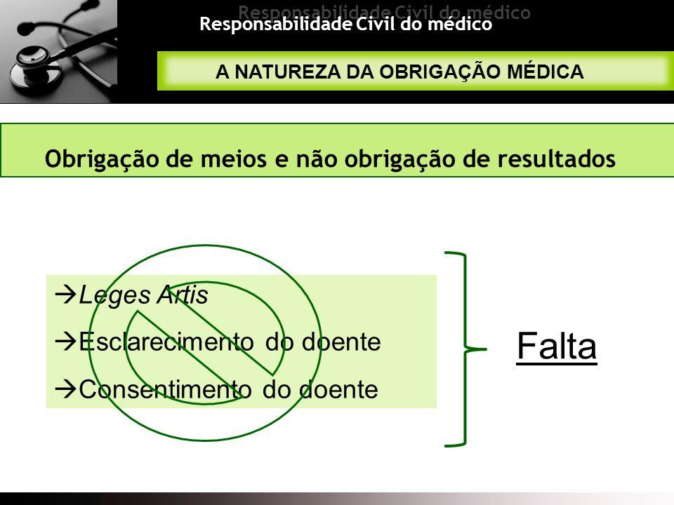 Responsabilidade Civil do médico Obrigação de meios e não obrigação de resultados Leges Artis Esclarecimento do doente Consentimento do doente Falta A