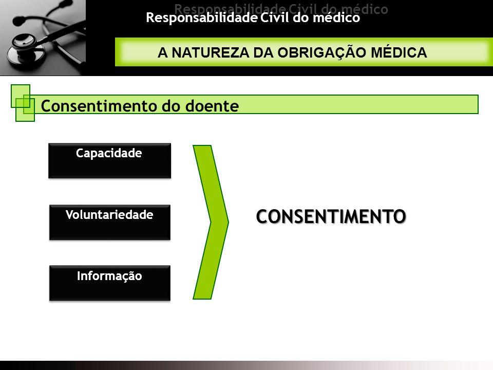 Responsabilidade Civil do médico Consentimento do doente Capacidade Voluntariedade Informação CONSENTIMENTO A NATUREZA DA OBRIGAÇÃO MÉDICA