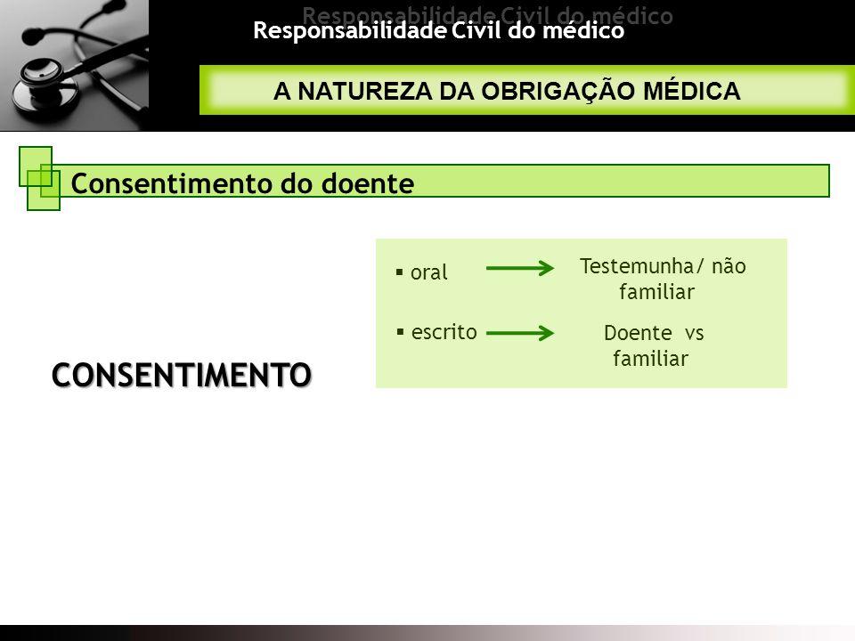 Responsabilidade Civil do médico Consentimento do doente CONSENTIMENTO oral escrito Testemunha/ não familiar Doente vs familiar A NATUREZA DA OBRIGAÇÃ
