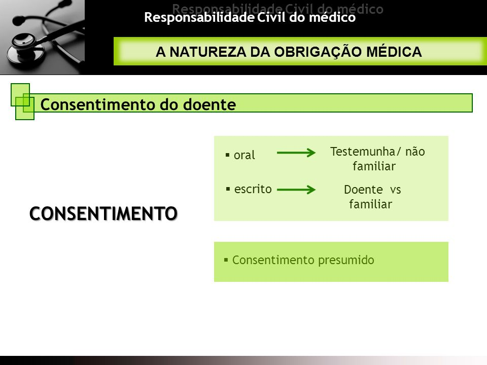 Responsabilidade Civil do médico Consentimento do doente CONSENTIMENTO oral escrito Testemunha/ não familiar Doente vs familiar Consentimento presumid