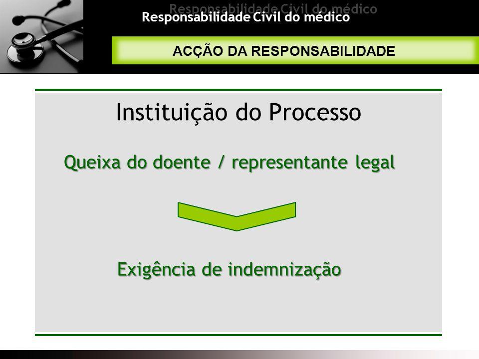 Responsabilidade Civil do médico Queixa do doente / representante legal Exigência de indemnização Instituição do Processo ACÇÃO DA RESPONSABILIDADE