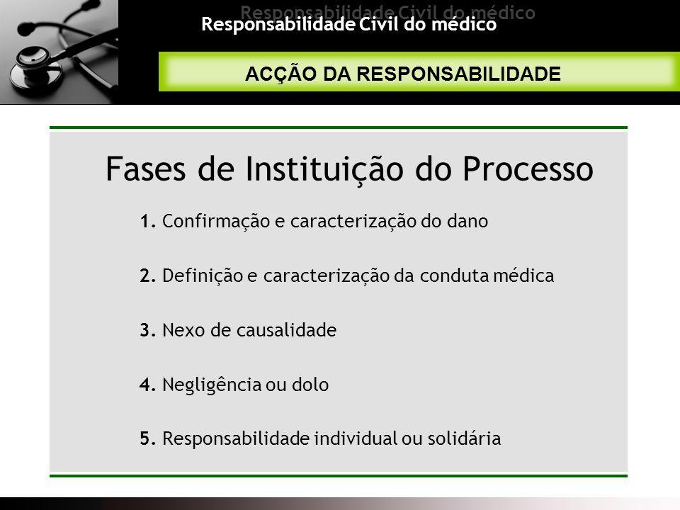 Responsabilidade Civil do médico Fases de Instituição do Processo 1. Confirmação e caracterização do dano 2. Definição e caracterização da conduta méd