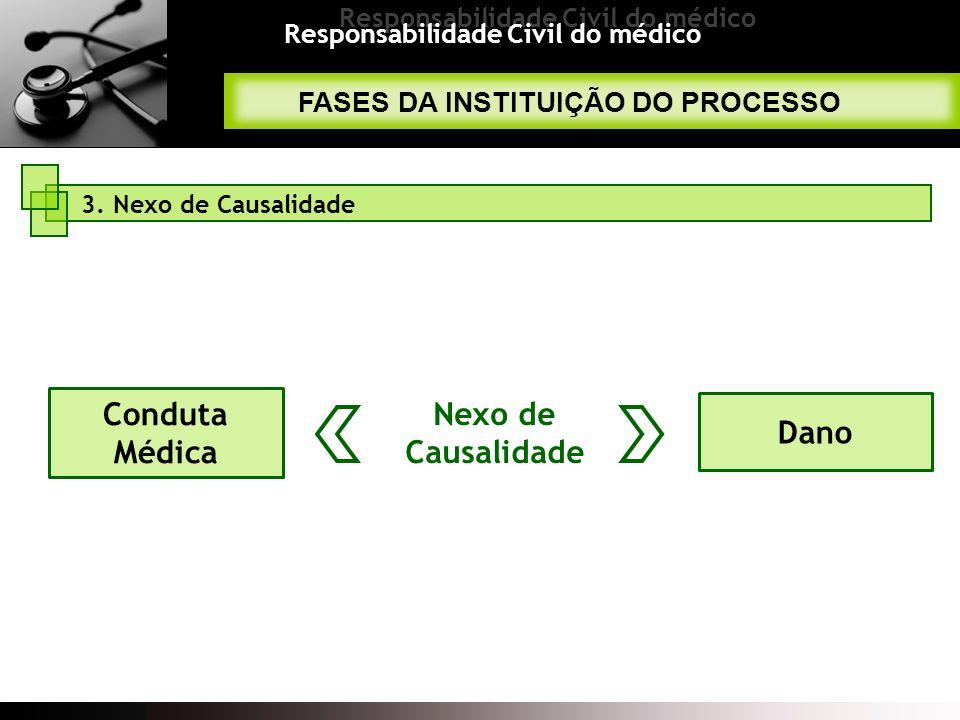 Responsabilidade Civil do médico Conduta Médica Nexo de Causalidade Dano FASES DA INSTITUIÇÃO DO PROCESSO 3. Nexo de Causalidade