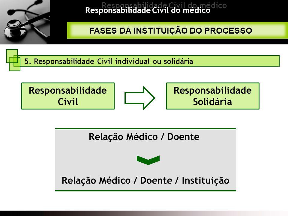 Responsabilidade Civil do médico Relação Médico / Doente Relação Médico / Doente / Instituição 5. Responsabilidade Civil individual ou solidária Respo