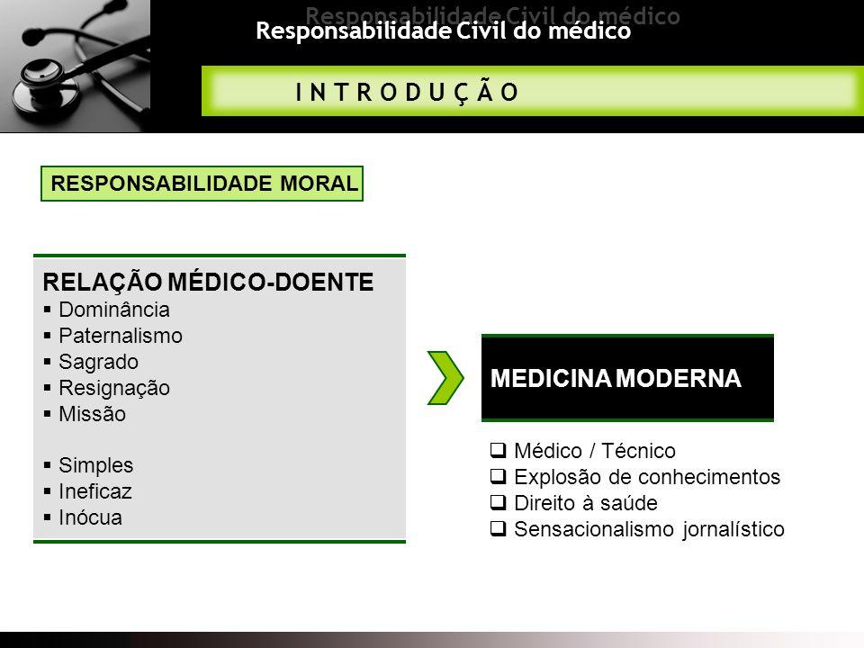 Responsabilidade Civil do médico I N T R O D U Ç Ã O RESPONSABILIDADE MORAL RELAÇÃO MÉDICO-DOENTE Dominância Paternalismo Sagrado Resignação Missão Si