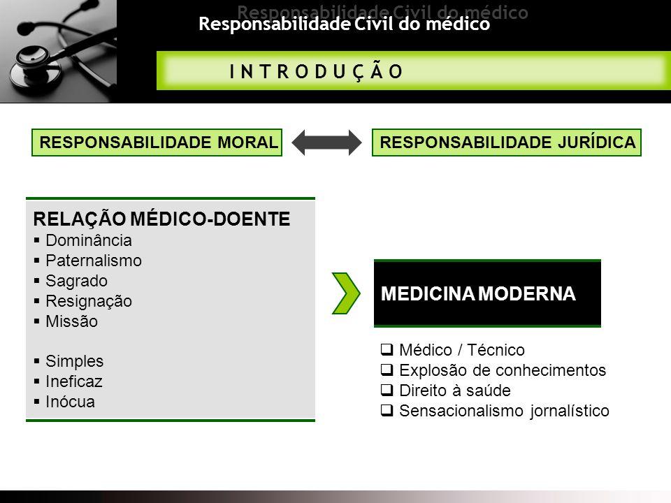 Responsabilidade Civil do médico RESPONSABILIDADE EXTRACONTRATUAL Definição Dever de respeitar os direitos absolutos Responsabilidade solidária Artigo 497º (C.C) 1.