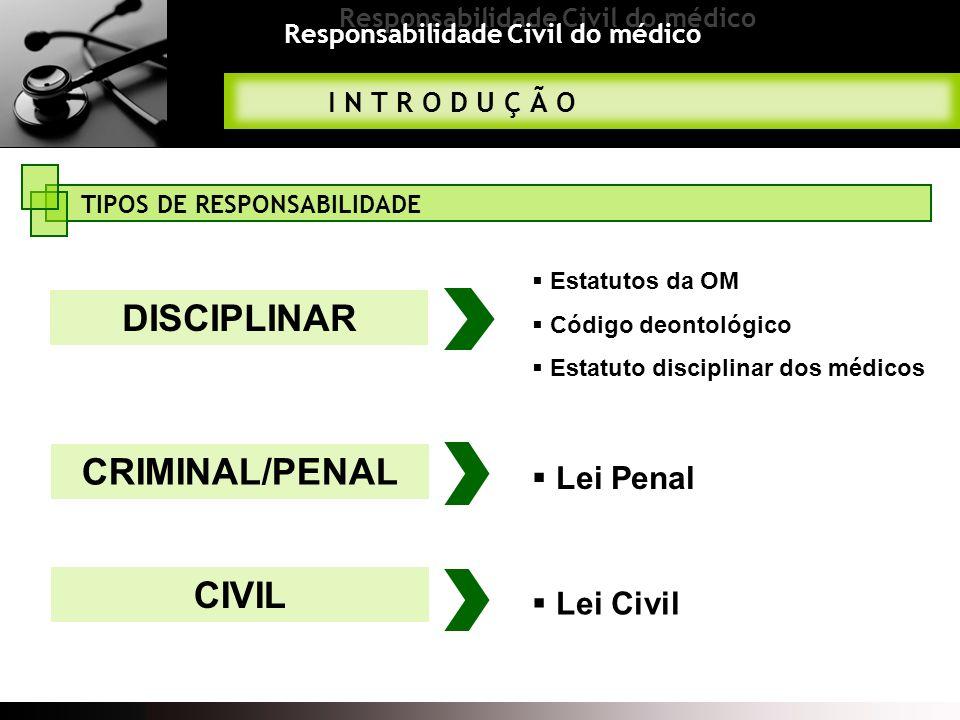 Responsabilidade Civil do médico I N T R O D U Ç Ã O TIPOS DE RESPONSABILIDADE CIVIL CRIMINAL/PENAL DISCIPLINAR Estatutos da OM Código deontológico Es