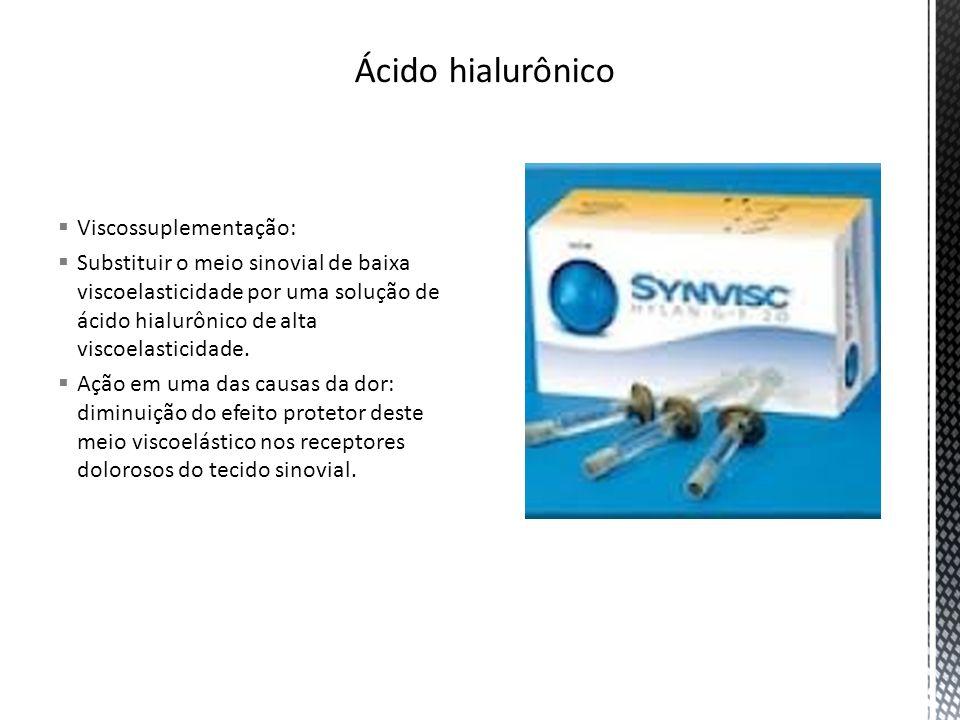 Viscossuplementação: Substituir o meio sinovial de baixa viscoelasticidade por uma solução de ácido hialurônico de alta viscoelasticidade. Ação em uma